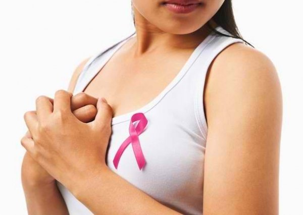 Can Progesterone cause Breast Cancer FAQ's?